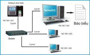Tổng hợp các cách kết nối máy chấm công với máy tính