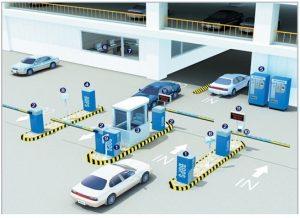 Cửa tự động Barrier kiểm soát thông minh