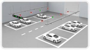 hệ thống quản lý bãi đỗ xe bằng thẻ từ và công nghệ nhận dạng biển số xe