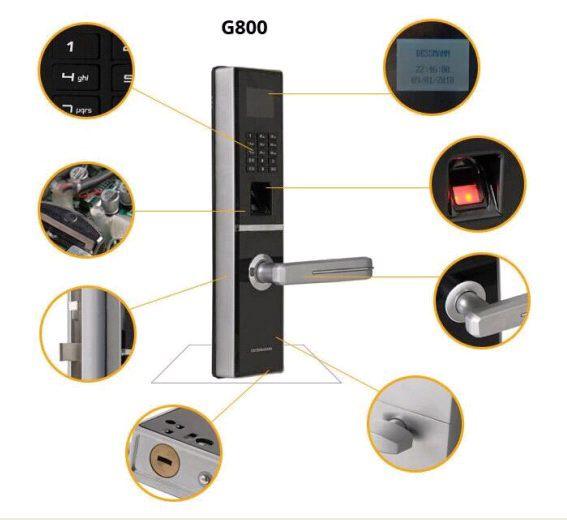 Tổng hợp các loại khóa từ cho khách sạn