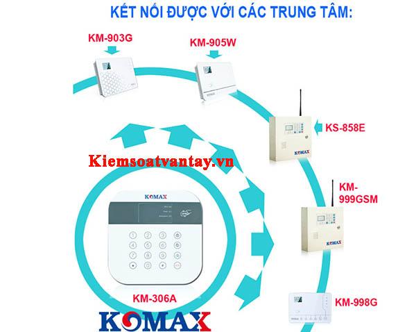 Phụ kiện kết nối với trung tâm báo trộm của thương hiệu Komax