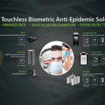 Giải pháp kiểm soát ra vào với công nghệ nhận diện khuôn mặt và lòng bàn tay thông minh, có cảm biến nhiệt phát hiện sốt.