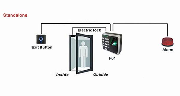 hệ thống kiểm soát thang máy bằng vân tay Mita F01