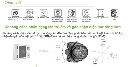 công nghệ nhận diện đa sinh trắc SpeedFace G4