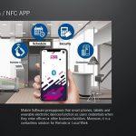 Xu hướng hệ thống quản lý truy cập sử dụng điện thoại thông minh CHIYU