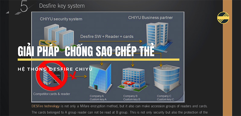 Hệ thống Desfire cho giải pháp chống sao chép thẻ từ Chiyu