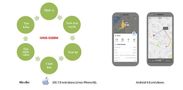App trên điện thoại