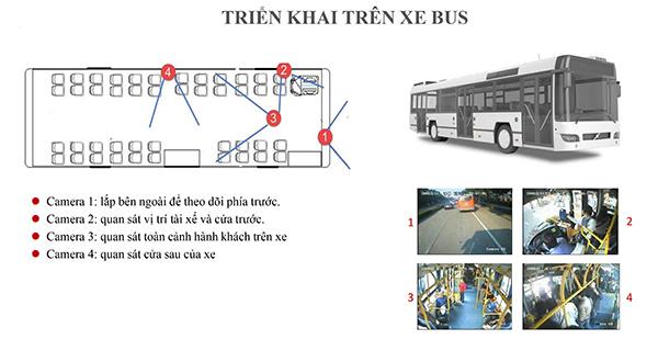 Hệ thống triển khai trên xe Bus