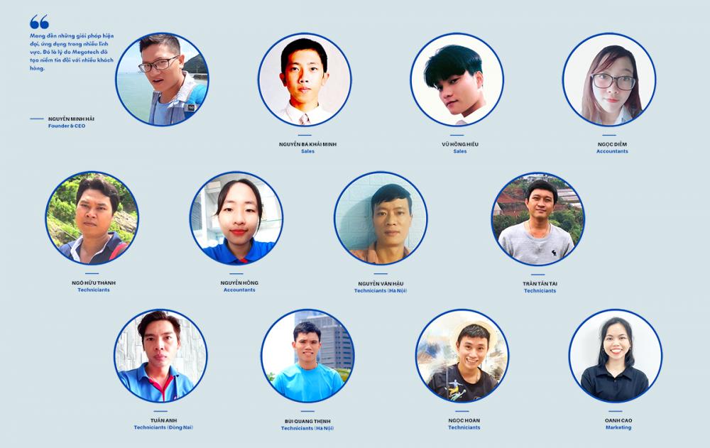 Team Megatech