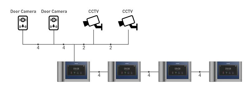 Sơ đồ lắp chuông cửa màn hình CDV-704MHA