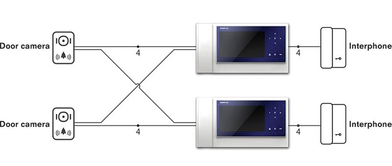 Mô hình chuông màn hình CDV-70KPT