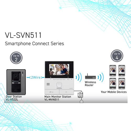 Chuông màn hình VL-SVN511SX